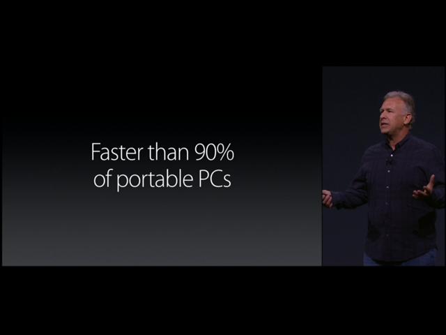 iPad Pro Faster